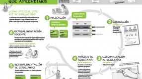infografia-kit-evaluacion