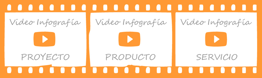 La Video Infografía y el Marketing visual.
