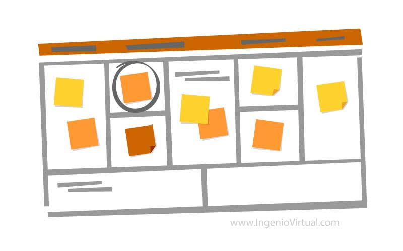 El business model canvas o lienzo de modelo de negocios